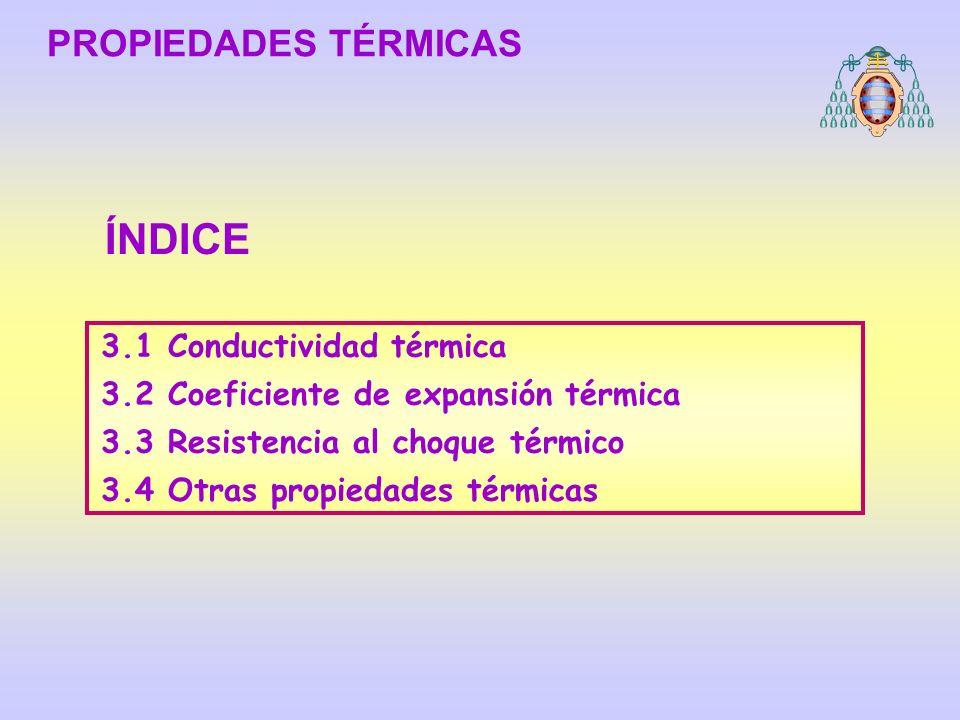 3.1 Conductividad térmica 3.2 Coeficiente de expansión térmica 3.3 Resistencia al choque térmico 3.4 Otras propiedades térmicas ÍNDICE PROPIEDADES TÉR