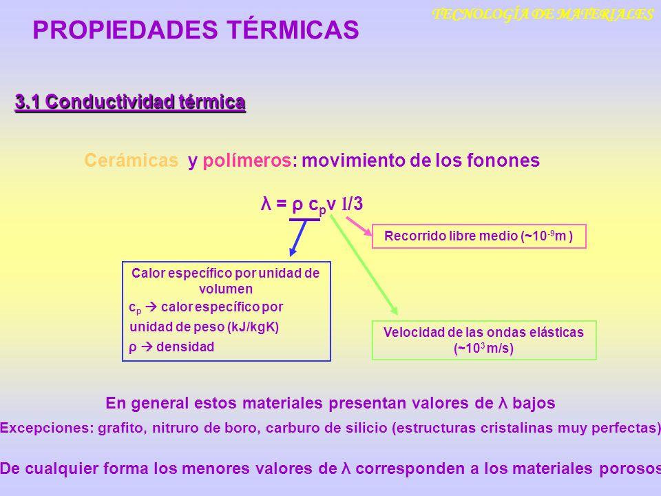 TECNOLOGÍA DE MATERIALES 3.1 Conductividad térmica PROPIEDADES TÉRMICAS Cerámicas y polímeros: movimiento de los fonones λ = ρ c p ν l /3 Calor especí