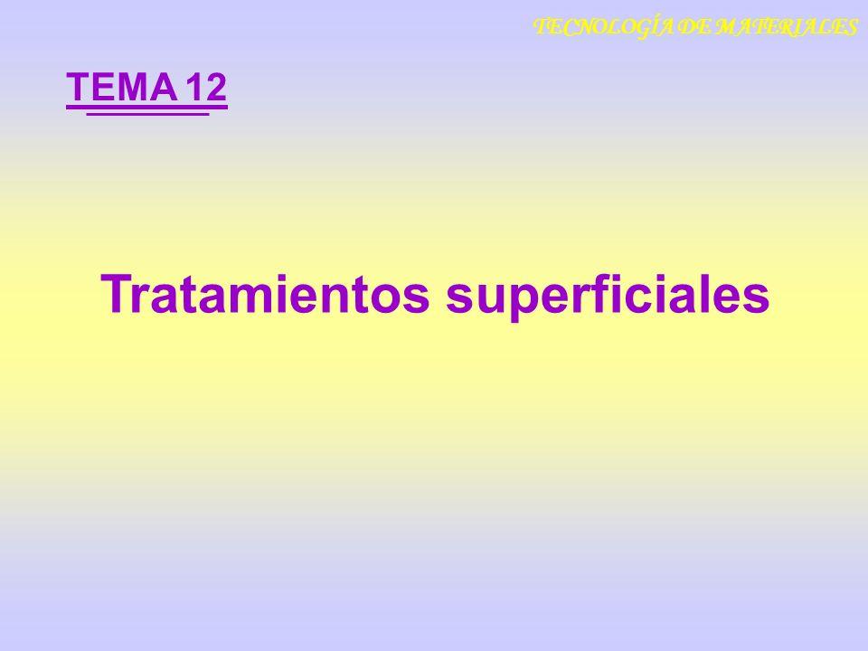 Tratamientos superficiales TEMA 12 TECNOLOGÍA DE MATERIALES