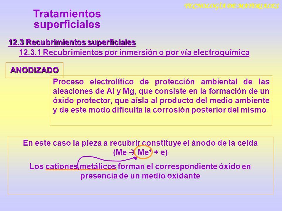 TECNOLOGÍA DE MATERIALES 12.3 Recubrimientos superficiales 12.3.1 Recubrimientos por inmersión o por vía electroquímica Tratamientos superficiales ANO