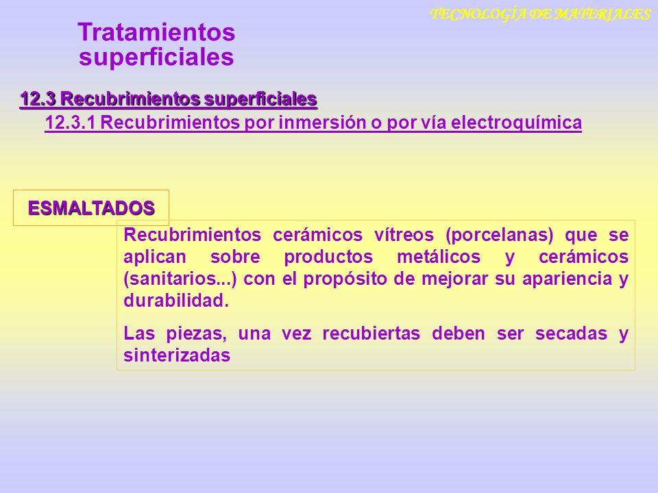 TECNOLOGÍA DE MATERIALES 12.3 Recubrimientos superficiales 12.3.1 Recubrimientos por inmersión o por vía electroquímica Tratamientos superficiales ESM