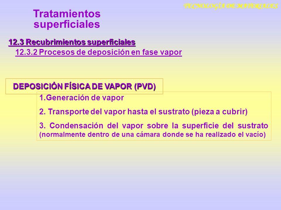 TECNOLOGÍA DE MATERIALES 12.3 Recubrimientos superficiales 12.3.2 Procesos de deposición en fase vapor Tratamientos superficiales DEPOSICIÓN FÍSICA DE