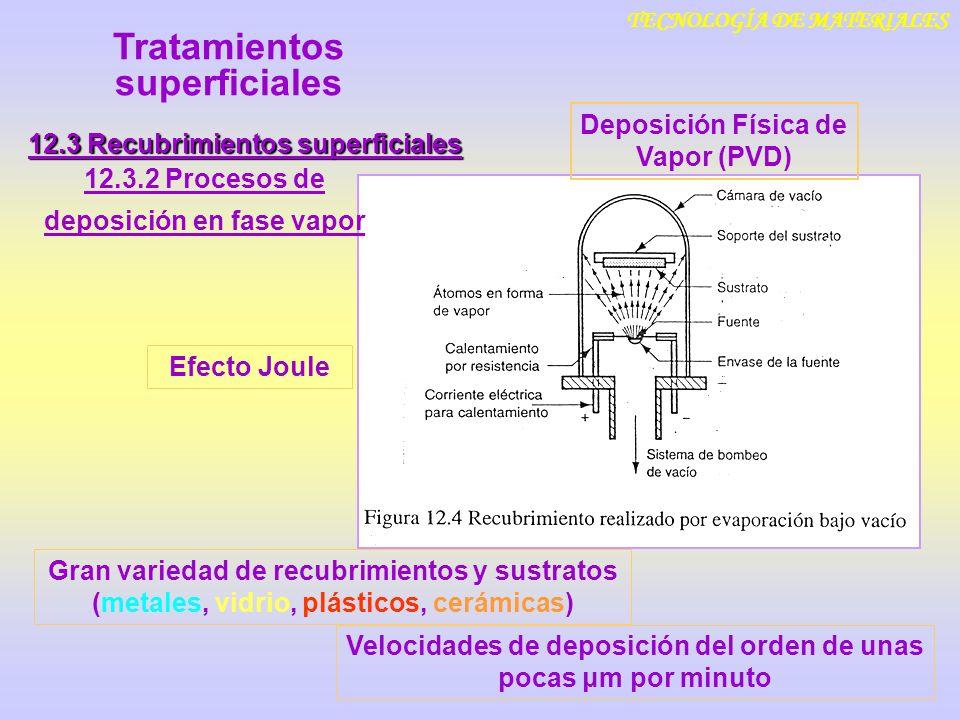 TECNOLOGÍA DE MATERIALES 12.3 Recubrimientos superficiales 12.3.2 Procesos de deposición en fase vapor Tratamientos superficiales Gran variedad de rec