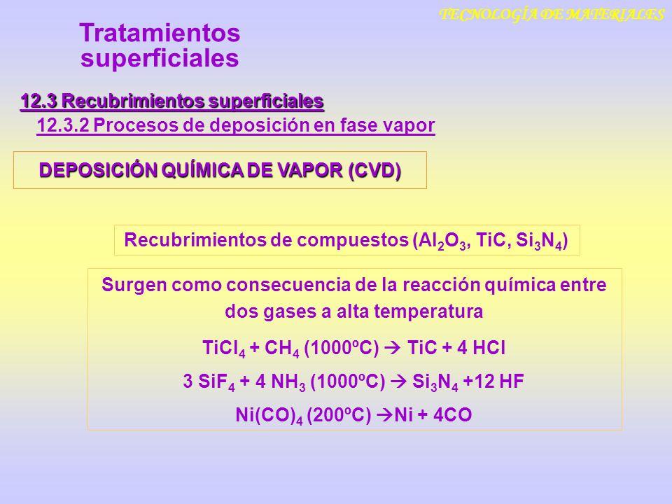 TECNOLOGÍA DE MATERIALES 12.3 Recubrimientos superficiales 12.3.2 Procesos de deposición en fase vapor Tratamientos superficiales Recubrimientos de co