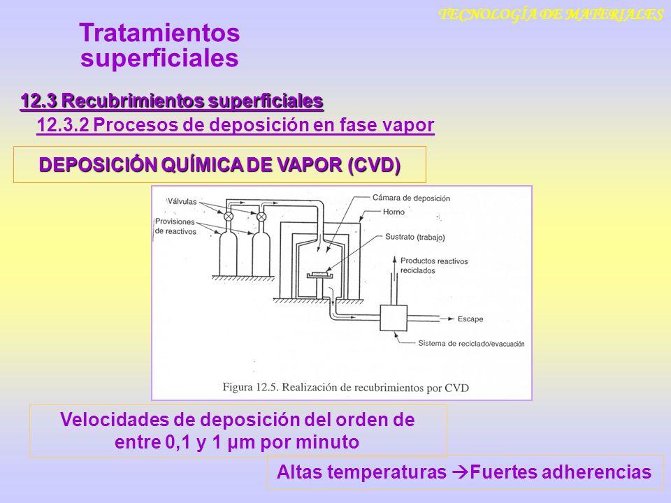 TECNOLOGÍA DE MATERIALES 12.3 Recubrimientos superficiales 12.3.2 Procesos de deposición en fase vapor Tratamientos superficiales DEPOSICIÓN QUÍMICA D
