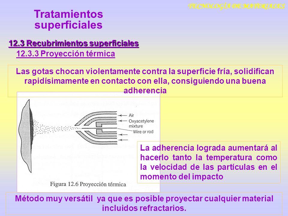 TECNOLOGÍA DE MATERIALES 12.3 Recubrimientos superficiales 12.3.3 Proyección térmica Tratamientos superficiales Las gotas chocan violentamente contra