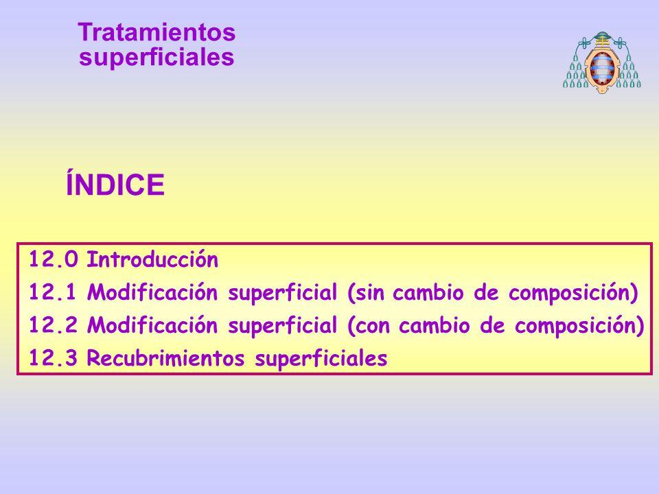12.0 Introducción 12.1 Modificación superficial (sin cambio de composición) 12.2 Modificación superficial (con cambio de composición) 12.3 Recubrimien
