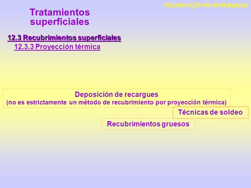 TECNOLOGÍA DE MATERIALES 12.3 Recubrimientos superficiales 12.3.3 Proyección térmica Tratamientos superficiales Recubrimientos gruesos Deposición de r