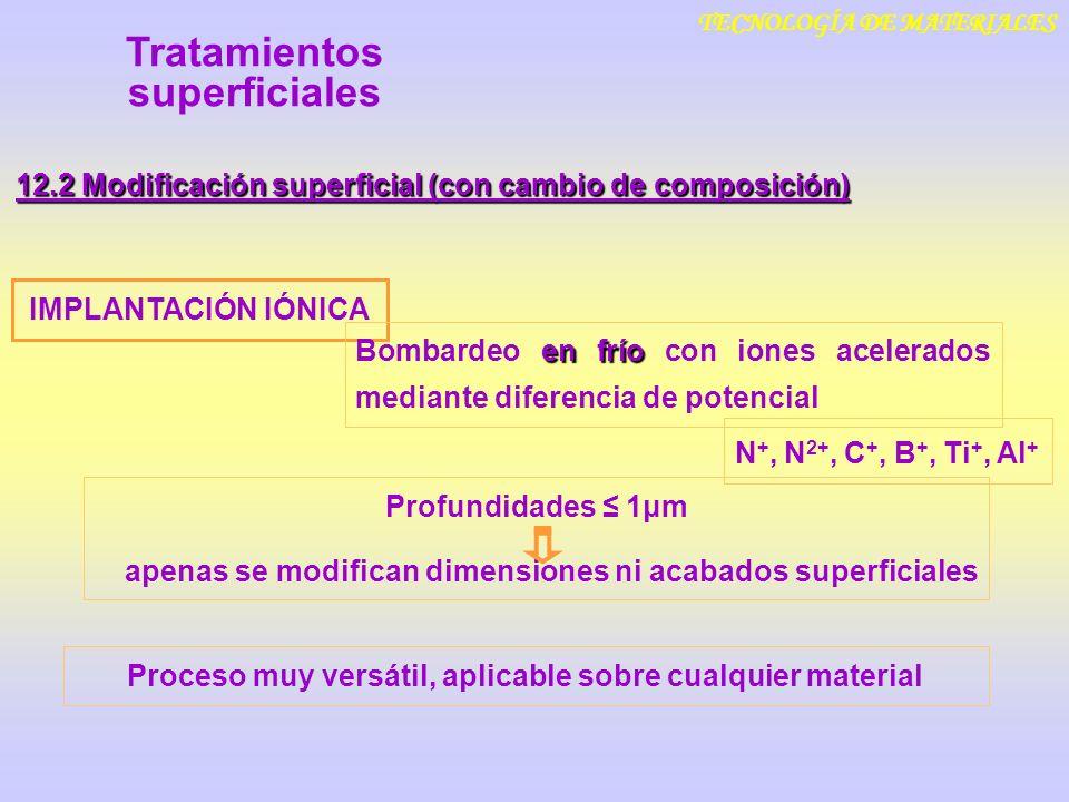 TECNOLOGÍA DE MATERIALES 12.2 Modificación superficial (con cambio de composición) IMPLANTACIÓN IÓNICA Profundidades 1μm apenas se modifican dimension