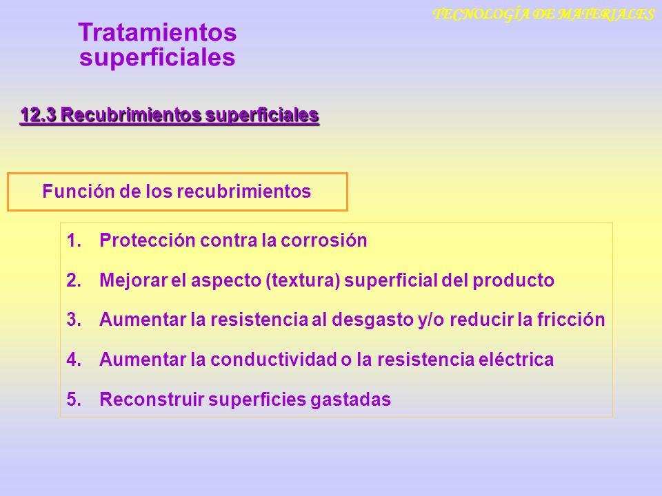 TECNOLOGÍA DE MATERIALES 12.3 Recubrimientos superficiales Función de los recubrimientos Tratamientos superficiales 1.Protección contra la corrosión 2