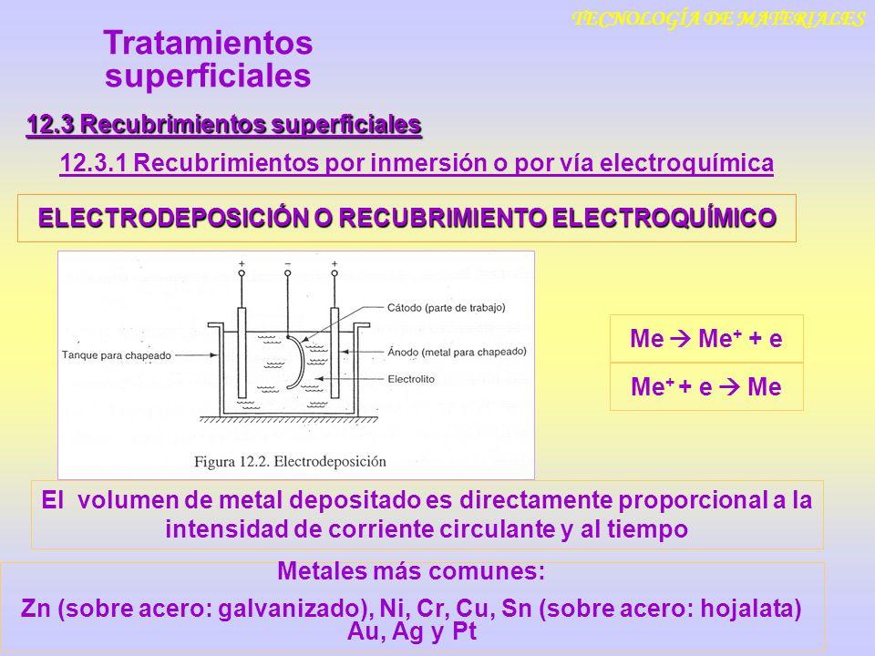 TECNOLOGÍA DE MATERIALES 12.3 Recubrimientos superficiales 12.3.1 Recubrimientos por inmersión o por vía electroquímica Tratamientos superficiales ANODIZADO Proceso electrolítico de protección ambiental de las aleaciones de Al y Mg, que consiste en la formación de un óxido protector, que aísla al producto del medio ambiente y de este modo dificulta la corrosión posterior del mismo En este caso la pieza a recubrir constituye el ánodo de la celda (Me Me + + e  ) Los cationes metálicos forman el correspondiente óxido en presencia de un medio oxidante