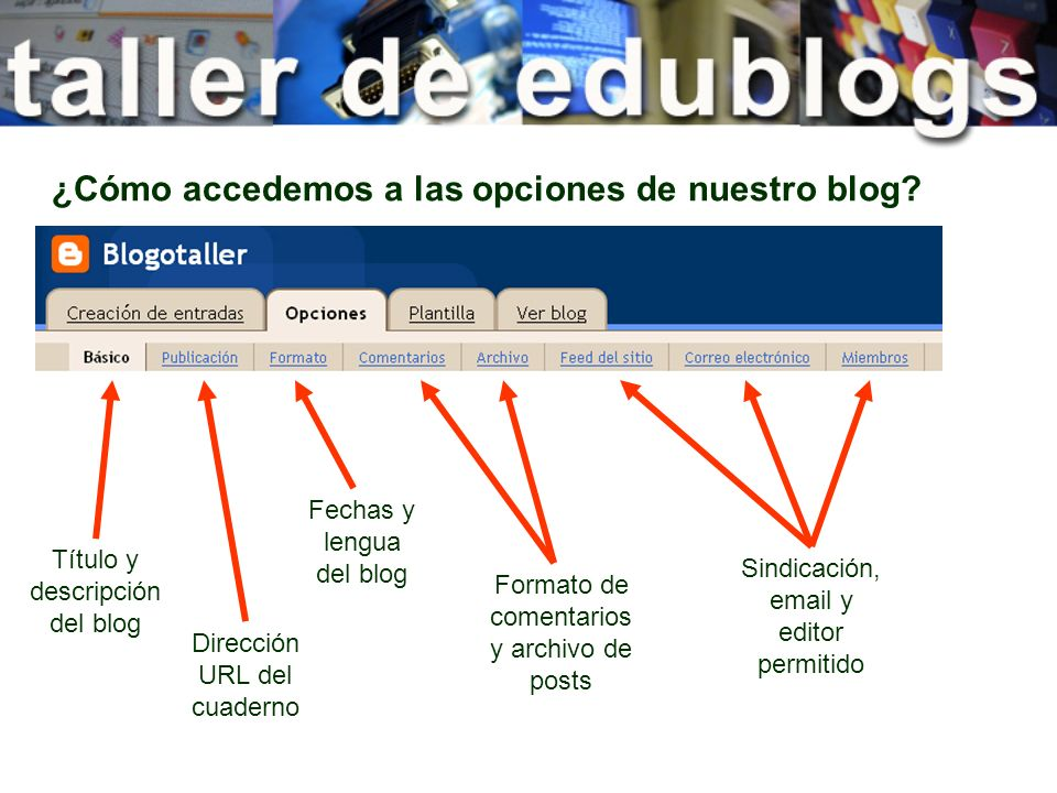 ¿Cómo accedemos a las opciones de nuestro blog? Dirección URL del cuaderno Fechas y lengua del blog Título y descripción del blog Formato de comentari