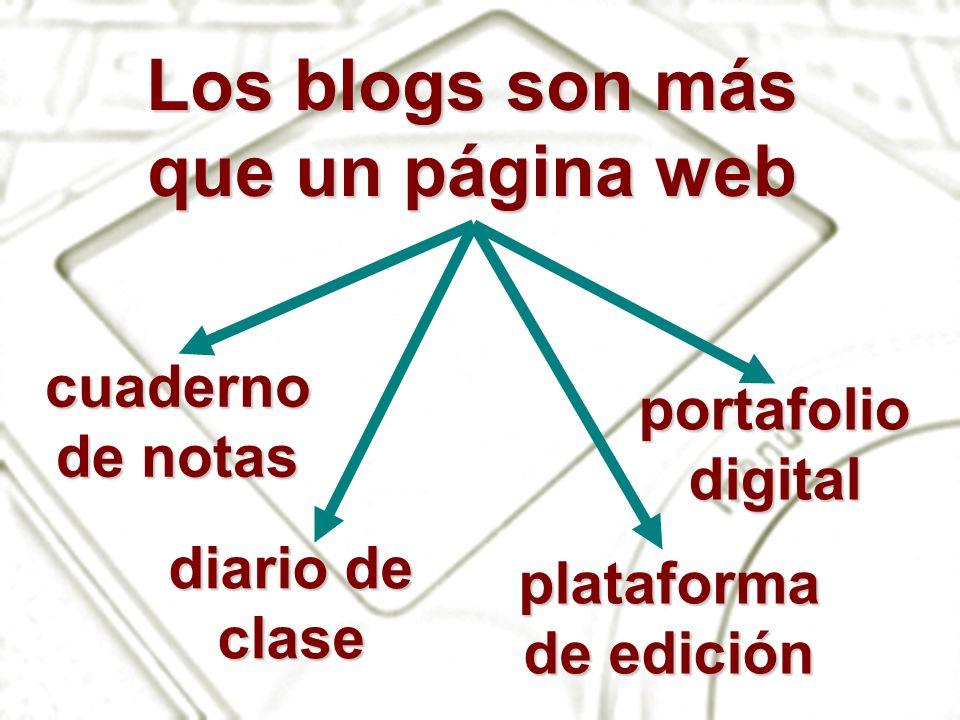 Los blogs son más que un página web cuaderno de notas diario de clase plataforma de edición portafolio digital