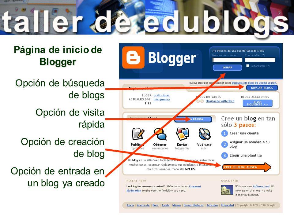 Blogger Página de inicio de Blogger Opción de búsqueda de blogs Opción de visita rápida Opción de creación de blog Opción de entrada en un blog ya cre