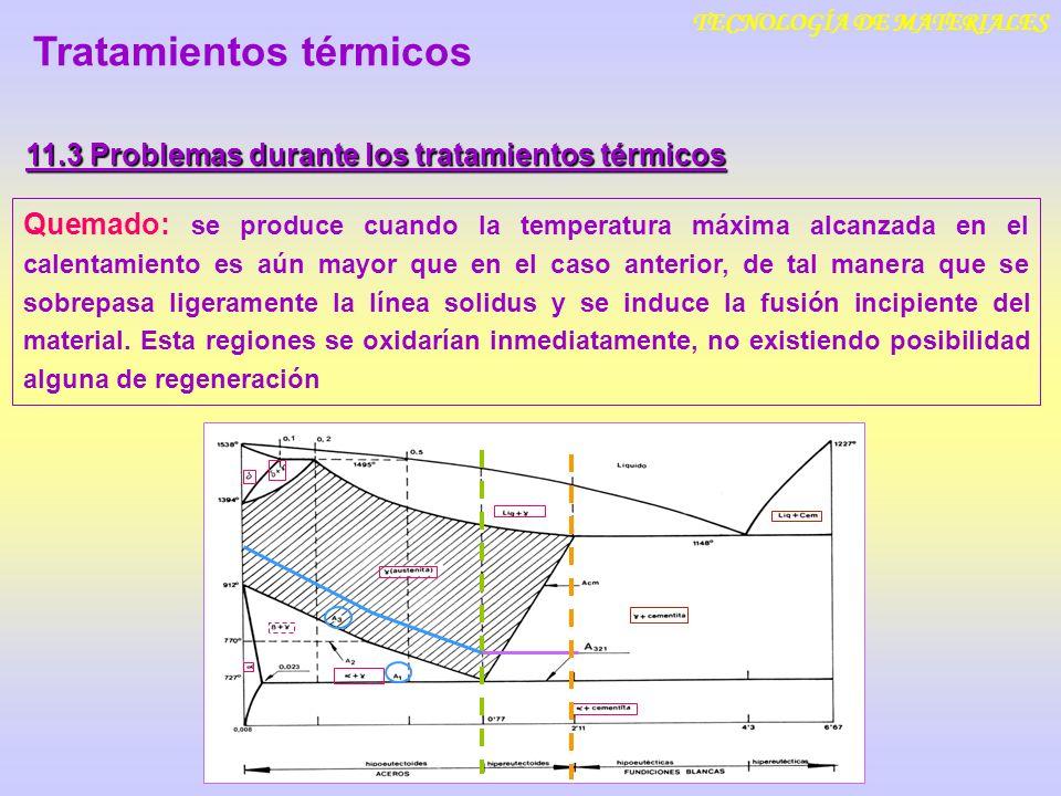 TECNOLOGÍA DE MATERIALES Quemado: se produce cuando la temperatura máxima alcanzada en el calentamiento es aún mayor que en el caso anterior, de tal m