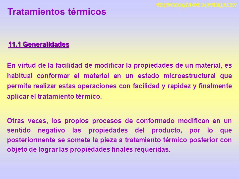 TECNOLOGÍA DE MATERIALES 11.1 Generalidades En virtud de la facilidad de modificar la propiedades de un material, es habitual conformar el material en