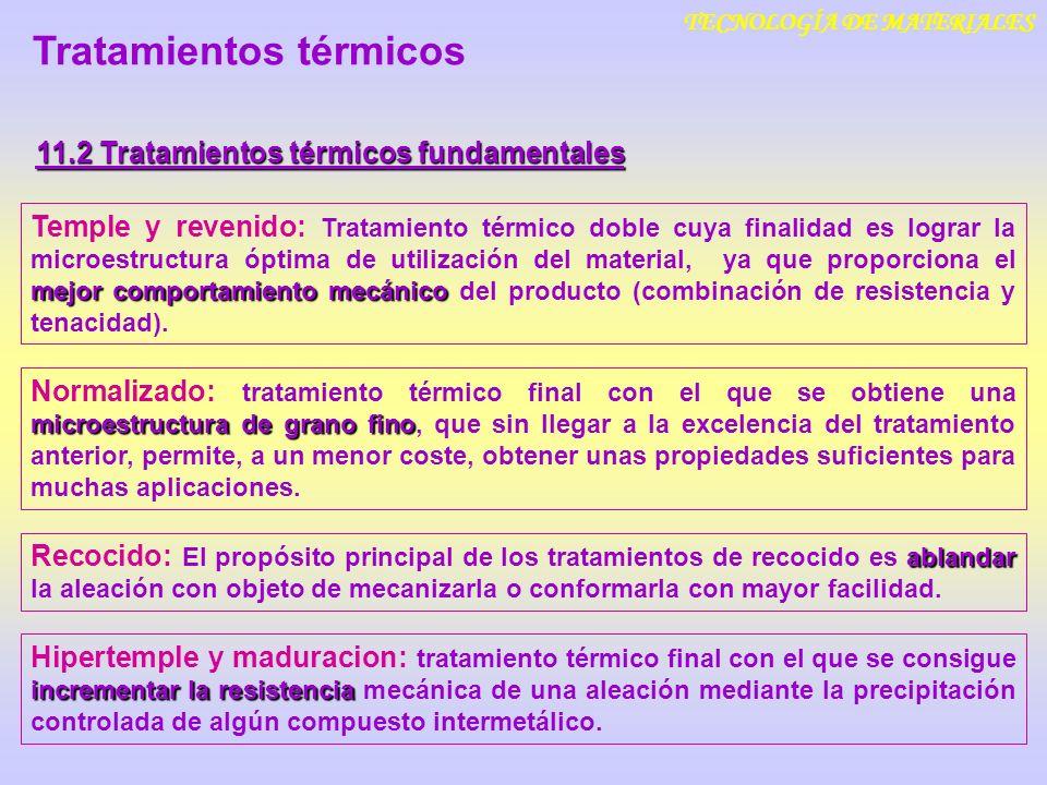 TECNOLOGÍA DE MATERIALES 11.2 Tratamientos térmicos fundamentales microestructura de grano fino Normalizado: tratamiento térmico final con el que se o
