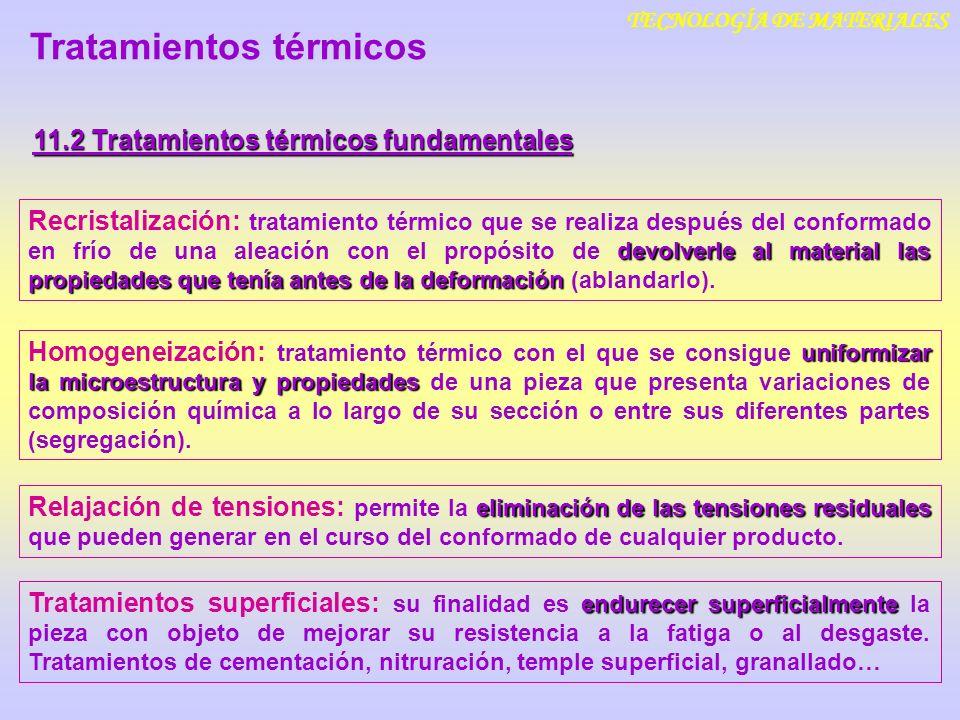 TECNOLOGÍA DE MATERIALES 11.2 Tratamientos térmicos fundamentales uniformizar la microestructura y propiedades Homogeneización: tratamiento térmico co