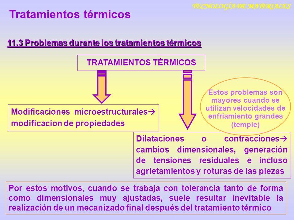 TECNOLOGÍA DE MATERIALES Dilataciones o contracciones cambios dimensionales, generación de tensiones residuales e incluso agrietamientos y roturas de