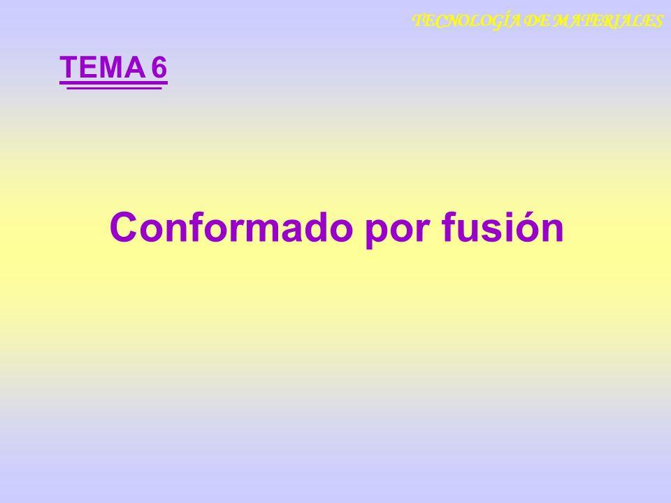 6.1 Introducción a los métodos de conformado 6.2 Conformado por fusión ÍNDICE Conformado por fusión