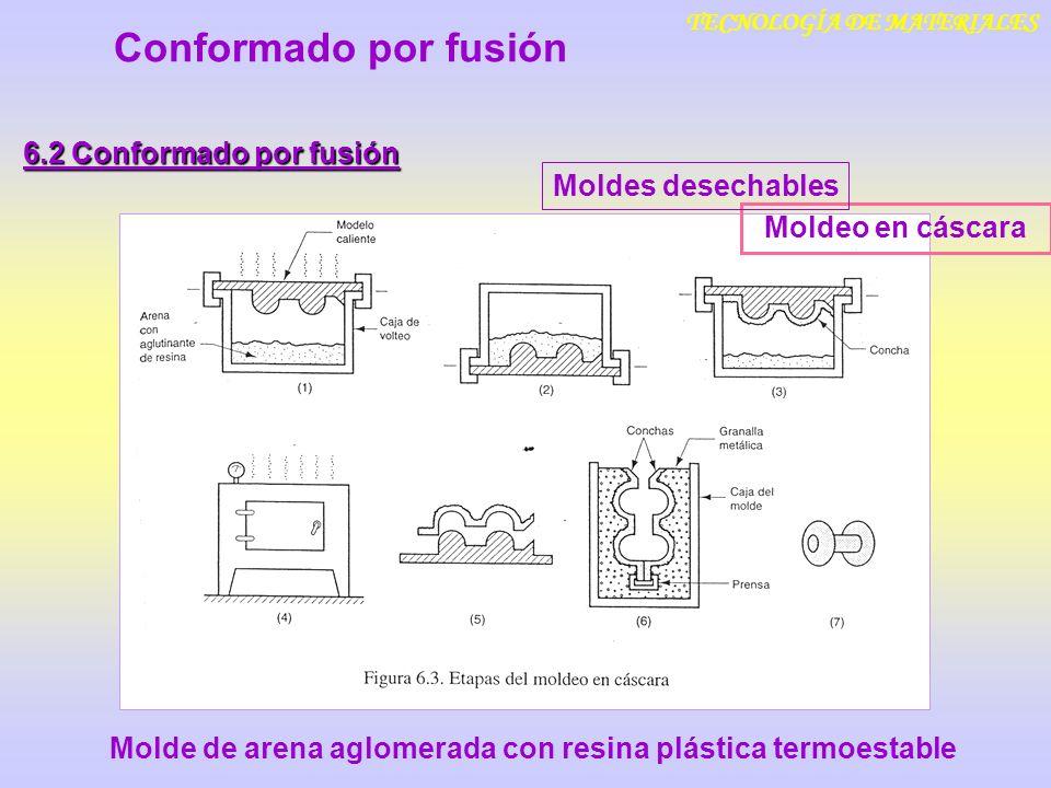 TECNOLOGÍA DE MATERIALES Conformado por fusión PROCESOS DE MOLDEO (en aleaciones metálicas) 6.2 Conformado por fusión Procesos de molde desechable Con modelos desechables Moldeo a la cera perdida (investment casting)