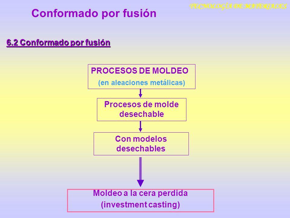 TECNOLOGÍA DE MATERIALES Conformado por fusión 6.2 Conformado por fusión Moldeo a la cera perdida (investment casting) Modelo de ceraBaño de pasta refractaria (Espumas plásticas de poliestireno expandido)