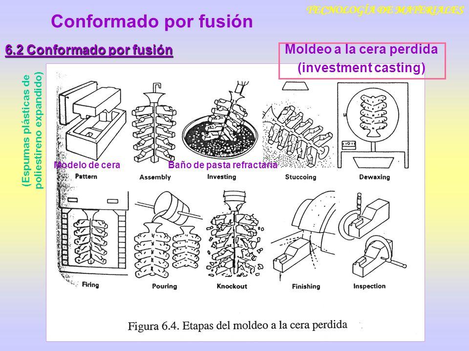 TECNOLOGÍA DE MATERIALES Conformado por fusión 6.2 Conformado por fusión Moldes metálicos (aceros o fundiciones) que pueden utilizarse repetidas veces.