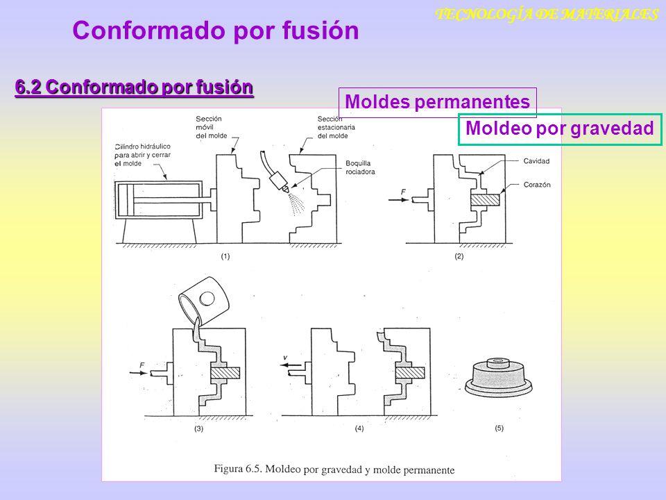 TECNOLOGÍA DE MATERIALES Conformado por fusión 6.2 Conformado por fusión Moldes permanentes Moldeo a presión El tamaño máximo de la pieza que puede ser moldeada a presión está limitado por la fuerza de cierre de las dos partes del molde