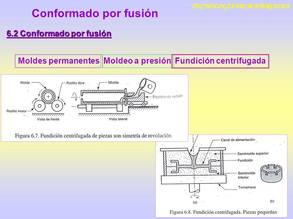 TECNOLOGÍA DE MATERIALES Conformado por fusión 6.2 Conformado por fusión Colada continua