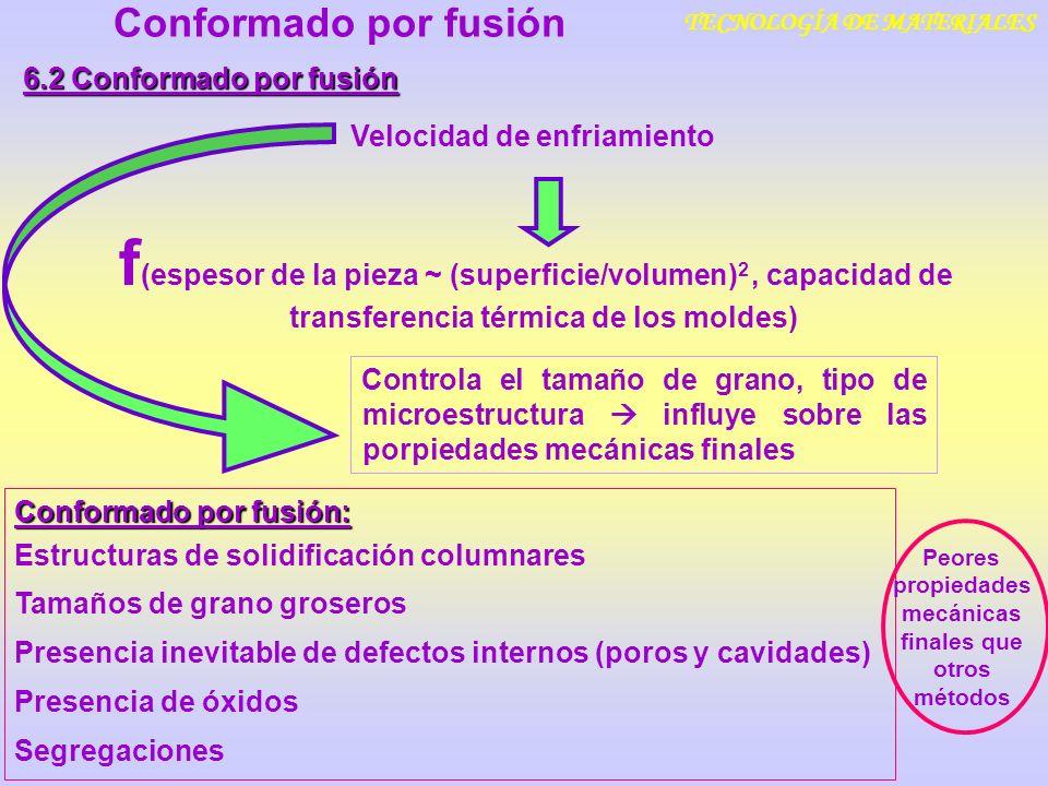 TECNOLOGÍA DE MATERIALES Conformado por fusión 6.2 Conformado por fusión Defectos que pueden aparecer en las piezas moldeadas por fundición