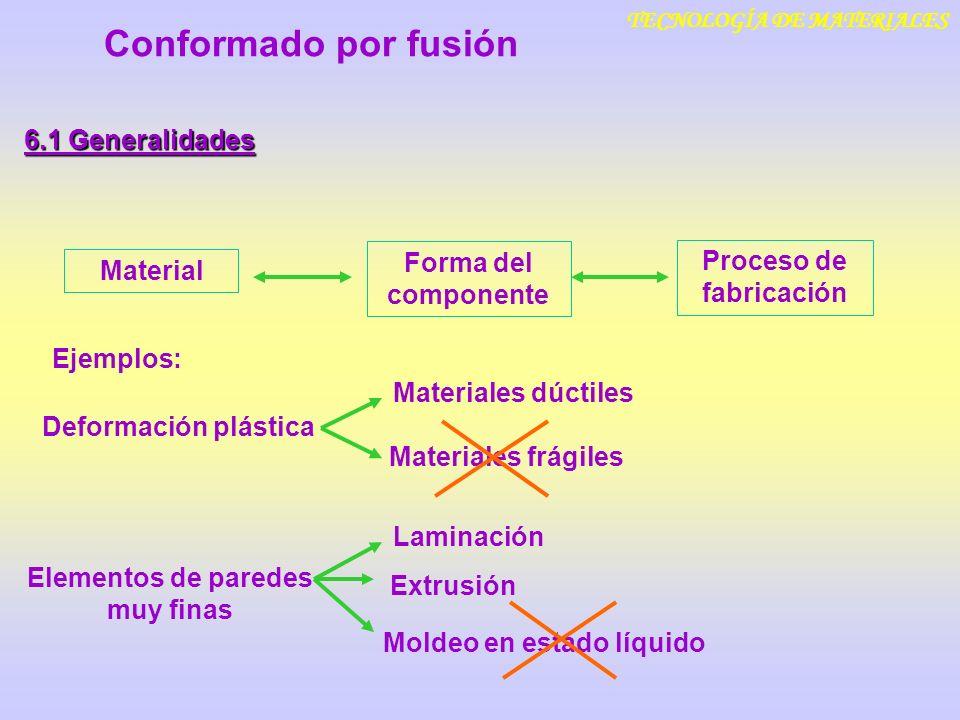 TECNOLOGÍA DE MATERIALES 6.1 Generalidades Conformado por fusión Selección del proceso de fabricación Selección del proceso de fabricación buscar el proceso, caracterizado por un conjunto de atributos, más afín a los requisitos del diseño