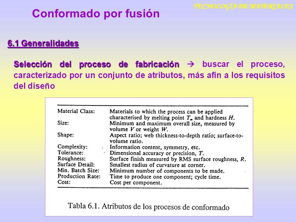 TECNOLOGÍA DE MATERIALES 6.1 Generalidades Conformado por fusión Procesos primarios Procesos secundarios