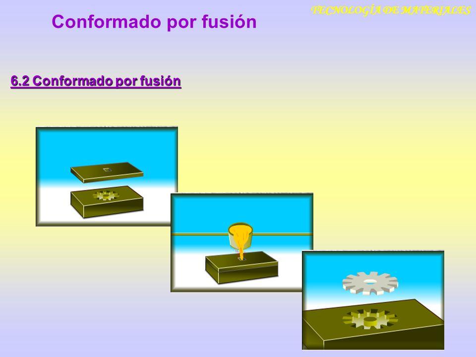 TECNOLOGÍA DE MATERIALES Conformado por fusión PROCESOS DE MOLDEO (en aleaciones metálicas) Procesos de molde permanente 6.2 Conformado por fusión Procesos de molde desechable Con modelos desechables Con modelos permanentes