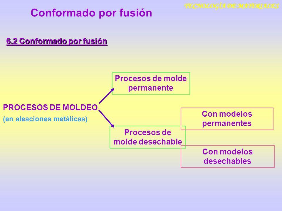 TECNOLOGÍA DE MATERIALES Conformado por fusión PROCESOS DE MOLDEO (en aleaciones metálicas) 6.2 Conformado por fusión Procesos de molde desechable Con modelos permanentes Moldeo en arenaMoldeo en cáscara