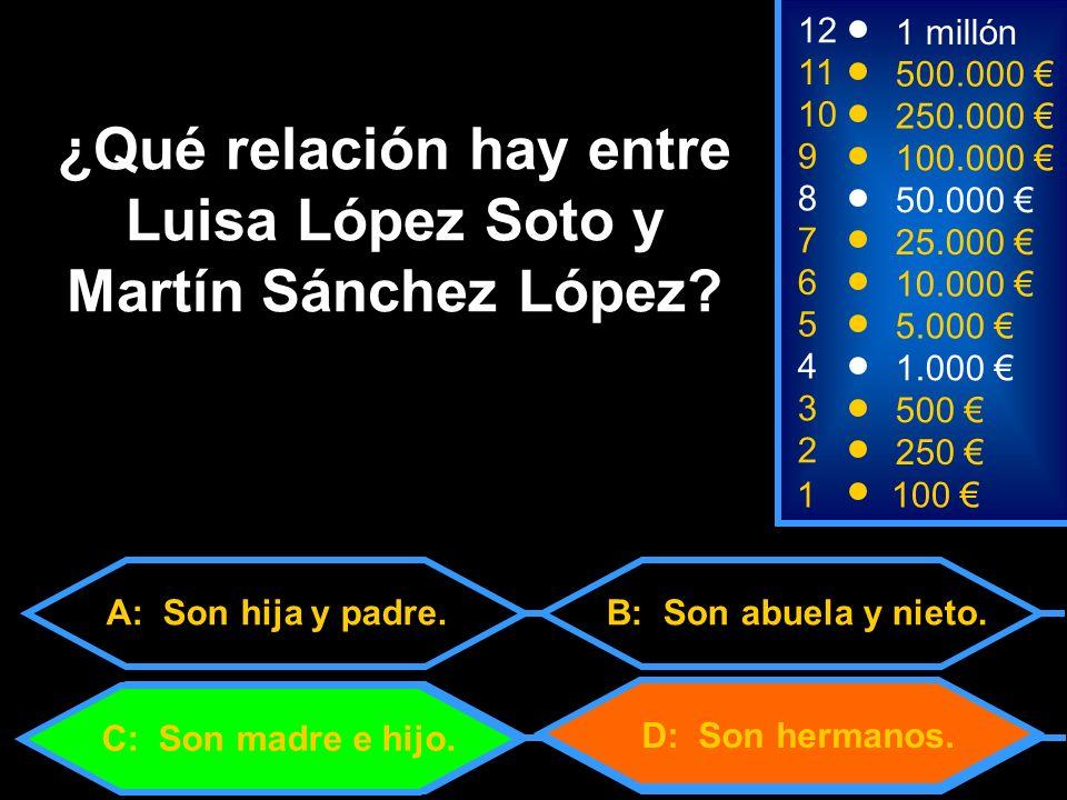 1100 8 7 6 5 4 50.000 25.000 10.000 5.000 1.000 12 11 10 9 1 millón 500.000 250.000 100.000 ¿Qué relación hay entre Luisa López Soto y Martín Sánchez López.