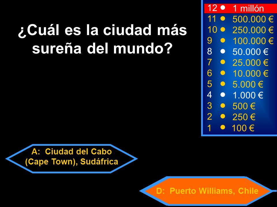 A: Ciudad del Cabo (Cape Town), Sudáfrica D: Puerto Williams, Chile 2 250 12 10 9 1 millón 250.000 100.000 ¿Cuál es la ciudad más sureña del mundo.