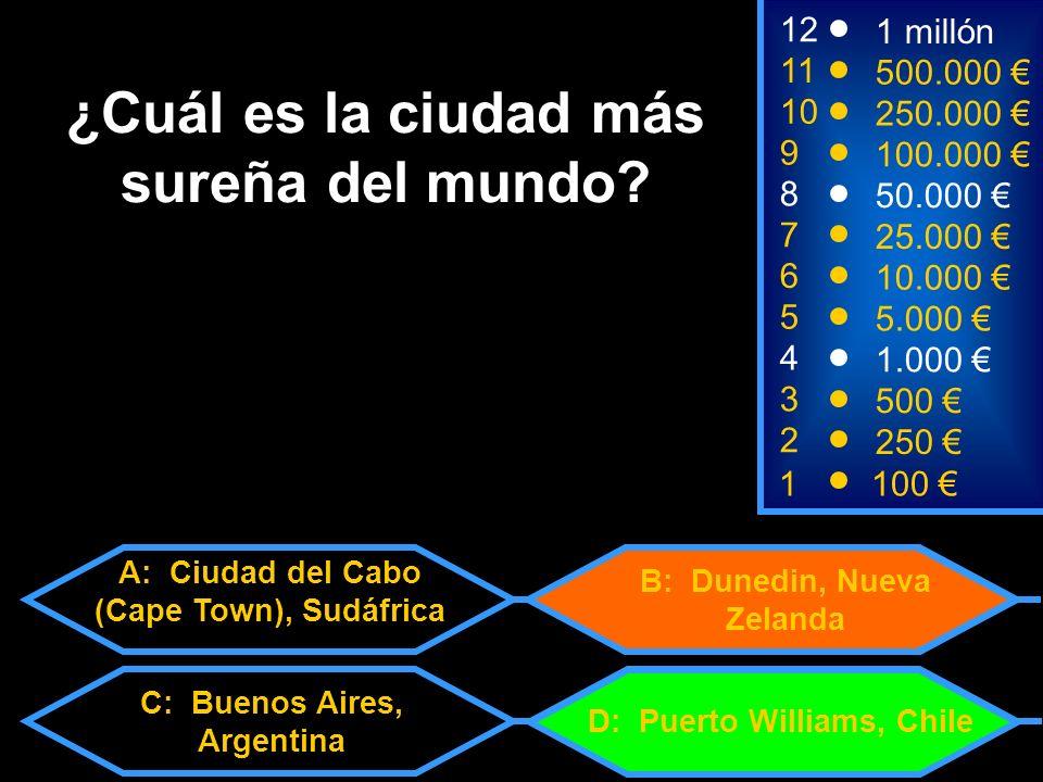 1100 3 500 11 10 500.000 250.000 ¿Cuál es la ciudad más sureña del mundo.