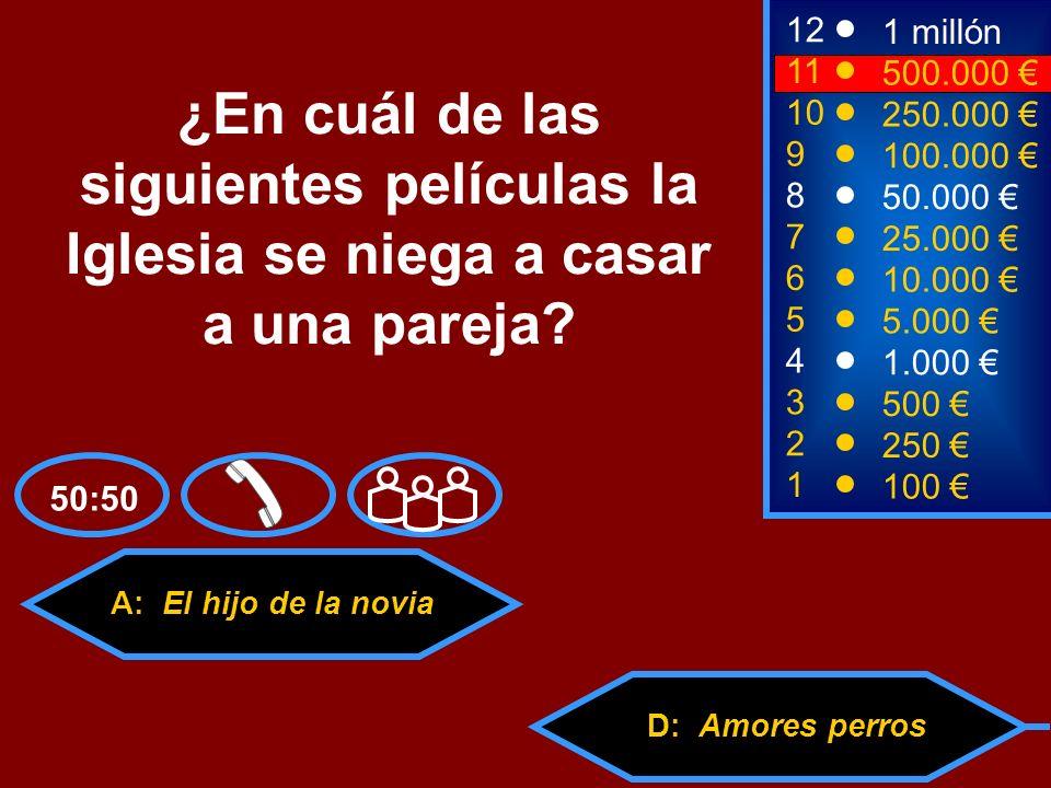 A: El hijo de la novia C: Mar adentroD: Amores perros B: Volver 2 250 12 10 9 1 millón 250.000 100.000 ¿En cuál de las siguientes películas la Iglesia se niega a casar a una pareja.