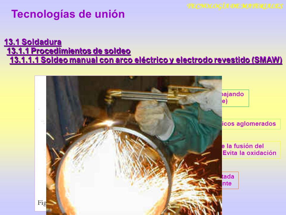 TECNOLOGÍA DE MATERIALES 13.1 Soldadura MIG ( metal inert gas) MAG (metal active gas) TIG (tungsten inert gas) Tecnologías de unión 13.1.1 Procedimientos de soldeo ZA T 13.1.1.2 Soldeo semiautomático (GMAW, GTAW) MIG/MAG
