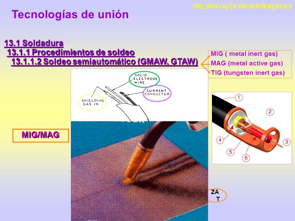 TECNOLOGÍA DE MATERIALES 13.1 Soldadura MIG ( metal inert gas) MAG (metal active gas) TIG (tungsten inert gas) Tecnologías de unión 13.1.1 Procedimientos de soldeo ZA T 13.1.1.2 Soldeo semiautomático (GMAW, GTAW) TIG