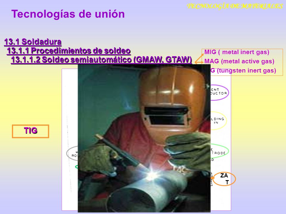 TECNOLOGÍA DE MATERIALES 13.1 Soldadura Tecnologías de unión 13.1.1 Procedimientos de soldeo ZA T 13.1.1.3 Soldeo por arco sumergido (SAW) SAW SOLDADURA AUTOMÁTICA CONSUMIBLE