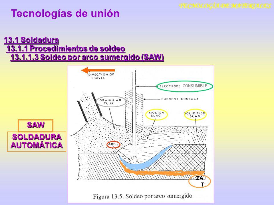 TECNOLOGÍA DE MATERIALES 13.1 Soldadura Tecnologías de unión 13.1.1 Procedimientos de soldeo 13.1.1.3 Soldeo por arco sumergido (SAW) SAW SOLDADURA AUTOMÁTICA