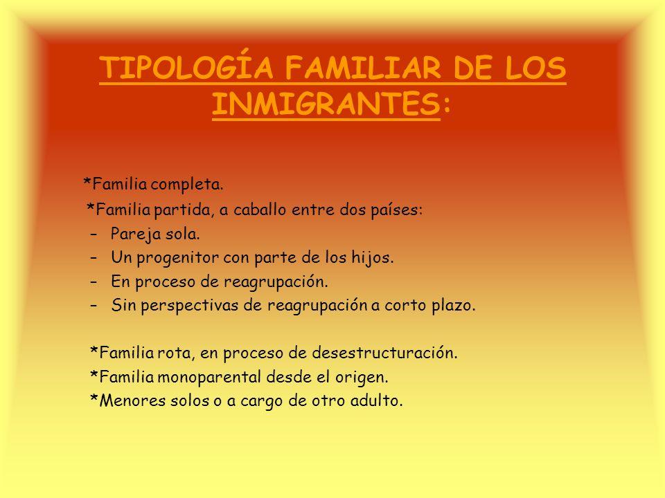 NIÑOS INMIGRANTES Las dificultades para el niño inmigrante llegan en la adolescencia o preadolescencia, ya que se sienten rechazados por los demás por