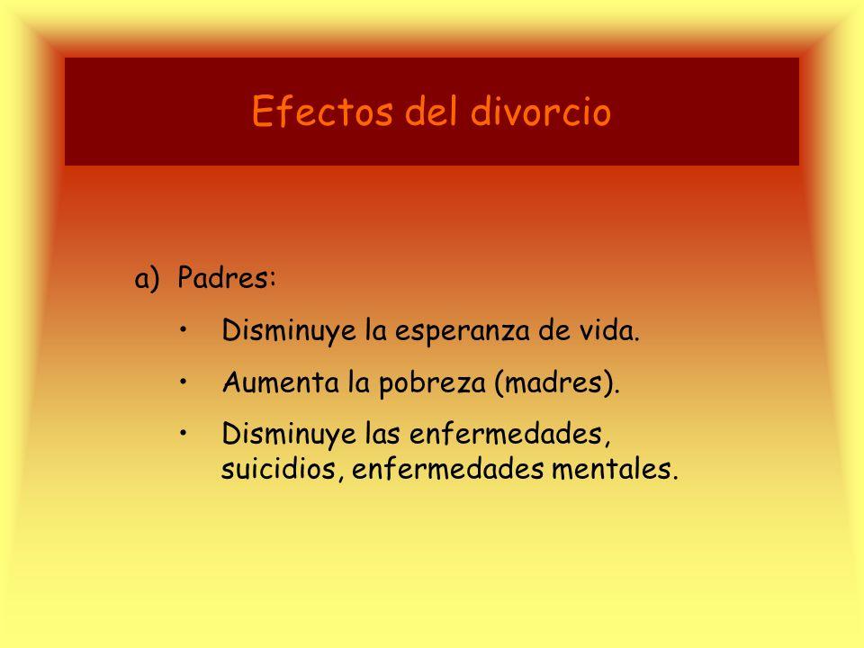 Efectos Jurídicos del divorcio Disolución del vínculo matrimonial. Disolución del régimen económico. Alteración de relaciones paterno filiales. Pagar