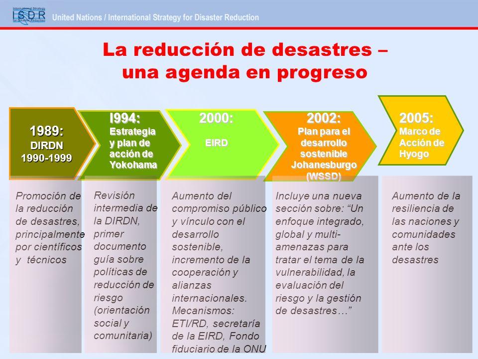 La reducción de desastres – una agenda en progreso 1989:DIRDN1990-1999I994: Estrategia y plan de acción de Yokohama 2000:EIRD2002: Plan para el desarrollo sostenible Johanesburgo (WSSD) 2005: Marco de Acción de Hyogo Promoción de la reducción de desastres, principalmente por científicos y técnicos Revisión intermedia de la DIRDN, primer documento guía sobre políticas de reducción de riesgo (orientación social y comunitaria) Aumento del compromiso público y vínculo con el desarrollo sostenible, incremento de la cooperación y alianzas internacionales.