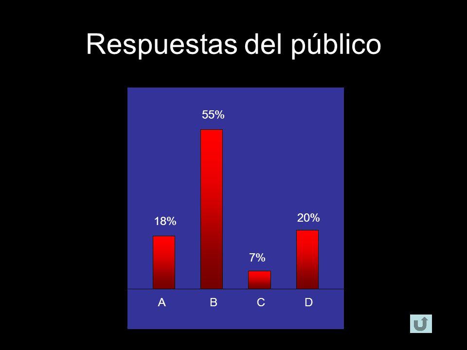 ABCD 76% 3% 9% 12% Respuestas del público