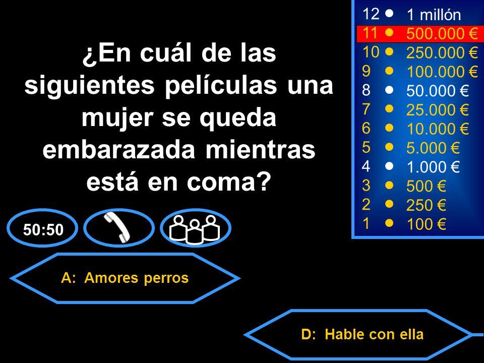 A: Amores perros C: El otro lado de la camaD: Hable con ella B: Martín (Hache) 2 250 12 10 9 1 millón 250.000 100.000 ¿En cuál de las siguientes películas una mujer se queda embarazada mientras está en coma.