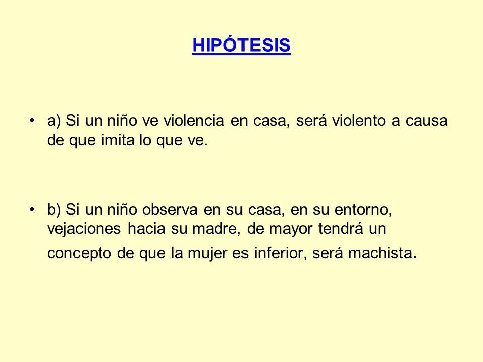 HIPÓTESIS a) Si un niño ve violencia en casa, será violento a causa de que imita lo que ve. b) Si un niño observa en su casa, en su entorno, vejacione
