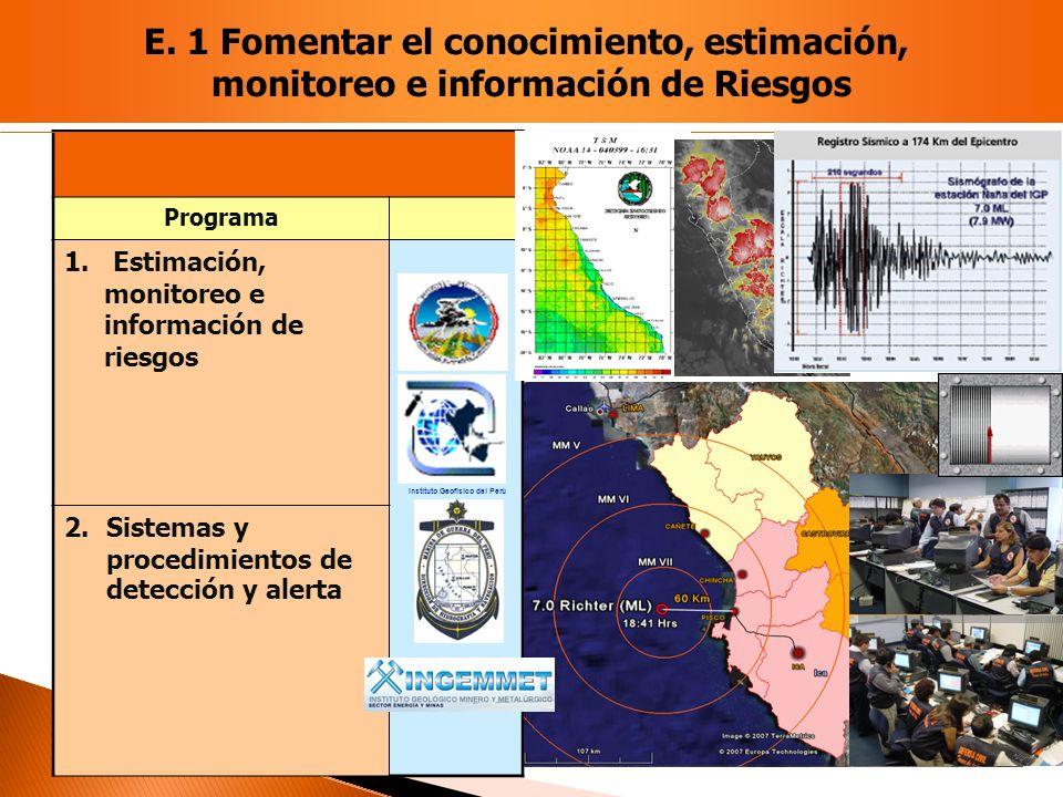 Programa 1. Estimación, monitoreo e información de riesgos 2.Sistemas y procedimientos de detección y alerta Instituto Geofísico del Perú E. 1 Fomenta
