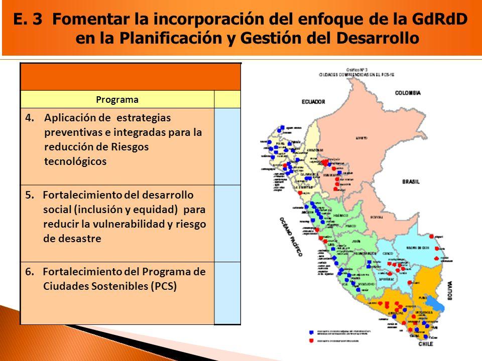 Programa 4.Aplicación de estrategias preventivas e integradas para la reducción de Riesgos tecnológicos 5. Fortalecimiento del desarrollo social (incl